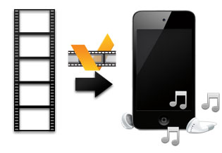 interface d'acdVIDEO Converter : séparation de l'audio